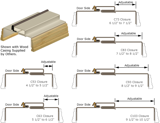 Adjustable Kerfed Ak Series Timely Industries