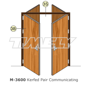KERFED ...  sc 1 st  Timely Prefinished Steel Door Frames - Timely Industries & Pair Communicating : Timely Industries