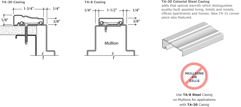Timely Industries TA-30 Casing Information drawing