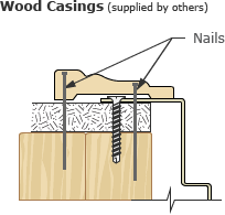 Wood Casing Drawing for uses page